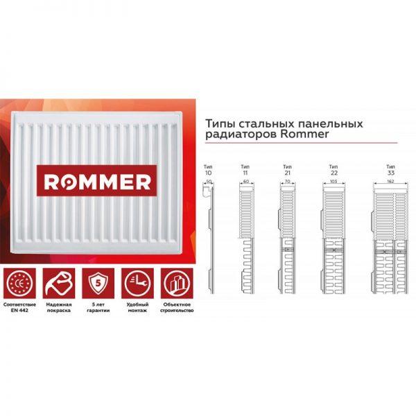 Радиатор стальной панельный ROMMER 22/500/1100  нижнее правое подключение Ventil